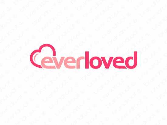 Brandable Domain Name - everloved.com