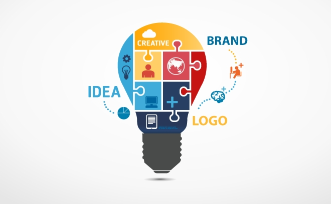 The Elements of Building a Brand